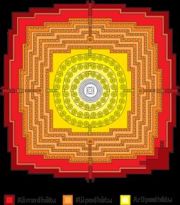 Borobudu Mandala