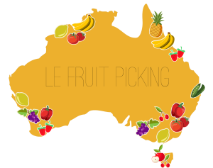 Fruitpicking Australian Map